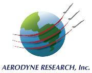 Aerodyne Research Logo